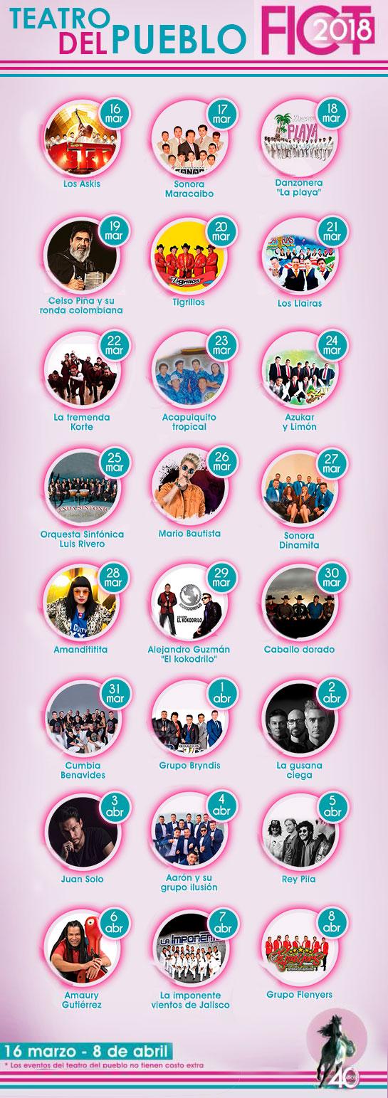 Artistas Teatro del Pueblo Feria de Texcoco 2018